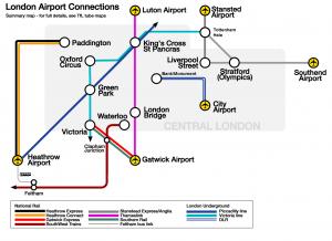 Enlaces de los Aeropuertos de Londres - fuente