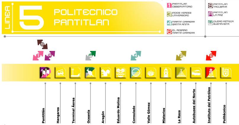 linea-5-metro-politecnico-pantitlan