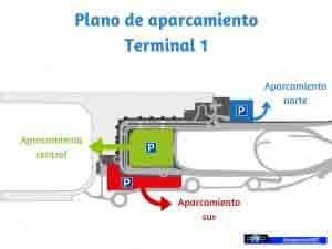 Plano de aparcamiento del Terminal 1